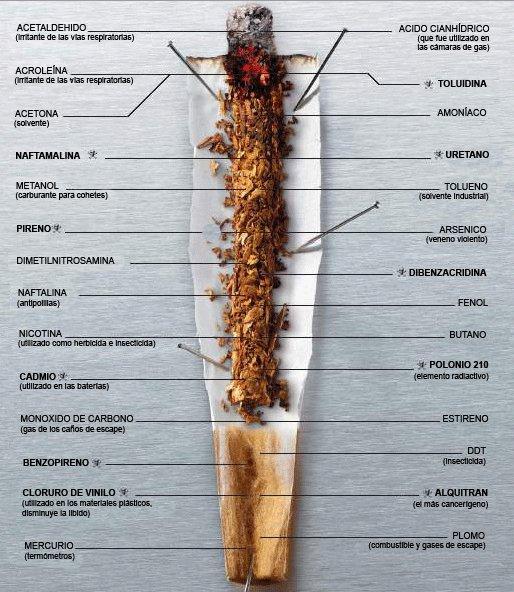 componentes-cigarrillo
