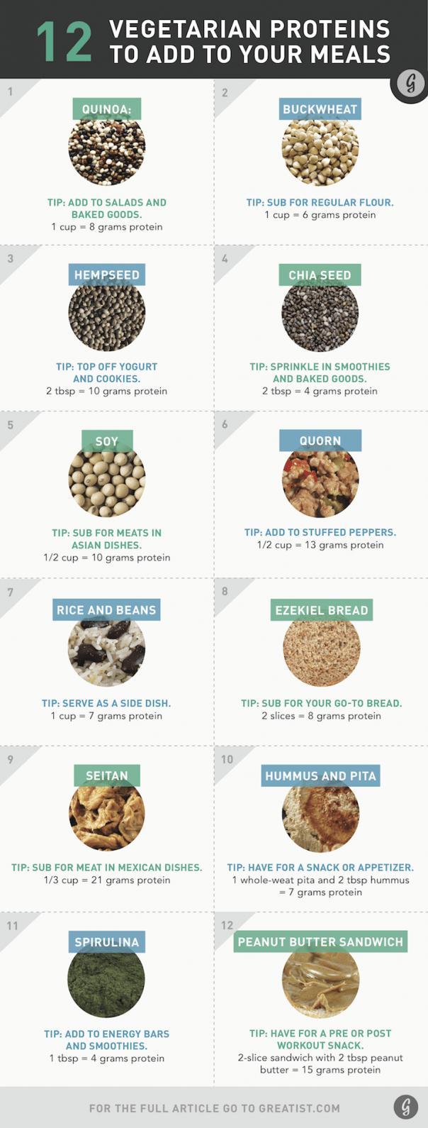 12_VegetarianProteins (1)_0